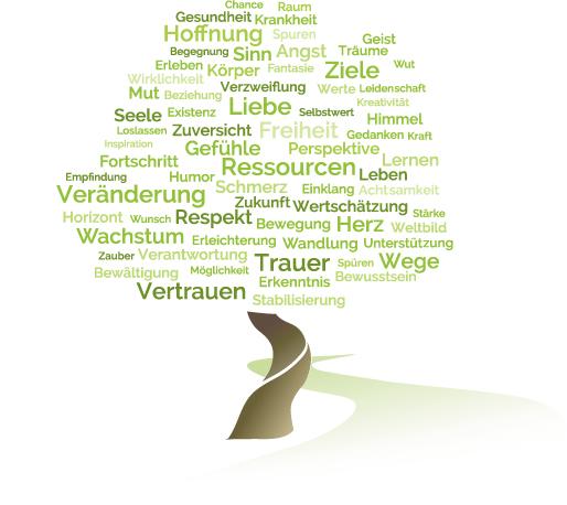 Wortbaum